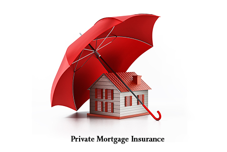 PMI (Private Mortgage Insurance) Explained image